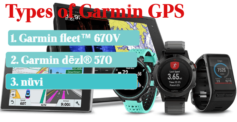 types-of-garmin-gps A Complete Guide About Garmin GPS Help & Support