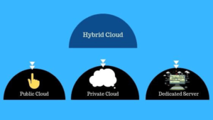 How Hybrid Integration is Advantageous For and Different From Web Services