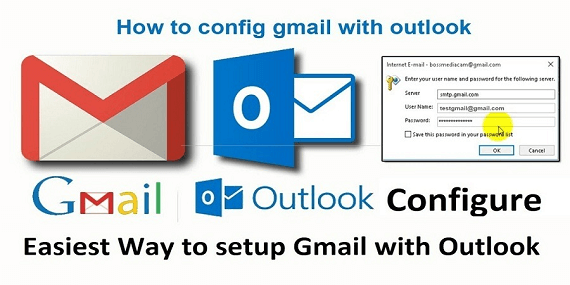 Complete Guide on How to Set Up Gmail in Outlook