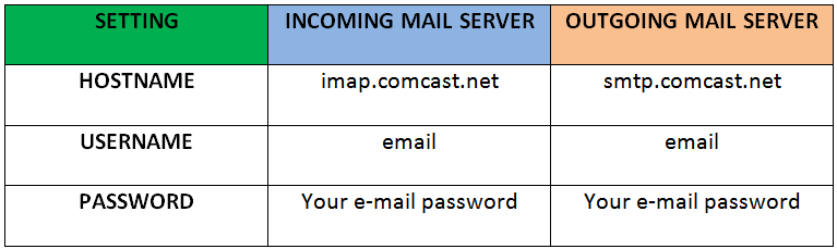Comcast xfinity Email Settings Configuration Guide